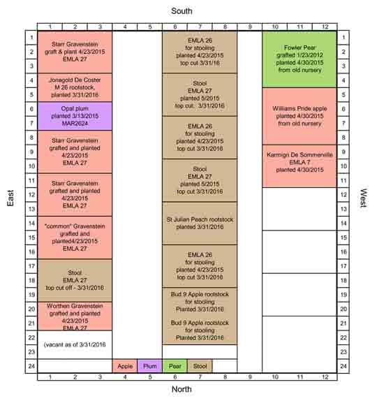 WWFRF 2016 Nursery Map sm